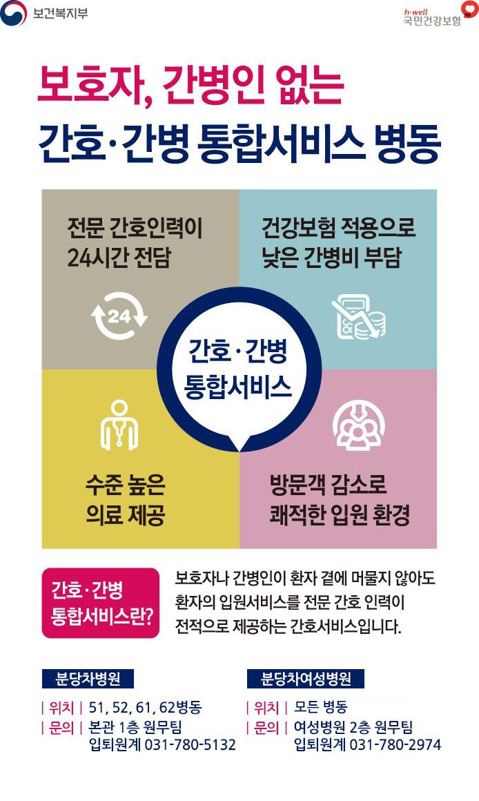 보호자, 간병인 없는 간호ㆍ간병 통합서비스 병동 확장 개소